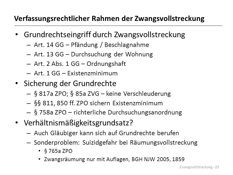 Verfassungsrechtlicher Rahmen der Zwangsvollstreckung Grundrechtseingriff durch Zwangsvollstreckung – Art. 14 GG – Pfändung / Beschlagnahme – Art. 13