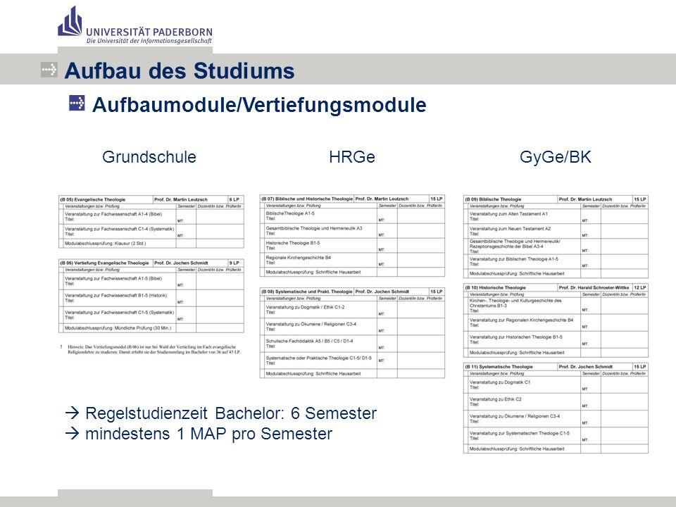 Aufbau des Studiums Aufbaumodule/Vertiefungsmodule GrundschuleHRGeGyGe/BK  Regelstudienzeit Bachelor: 6 Semester  mindestens 1 MAP pro Semester