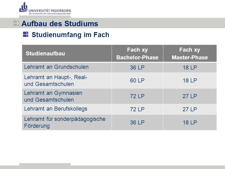 Prof.Dr. Martin Leutzsch Prof. Dr. Jochen Schmidt Prof.