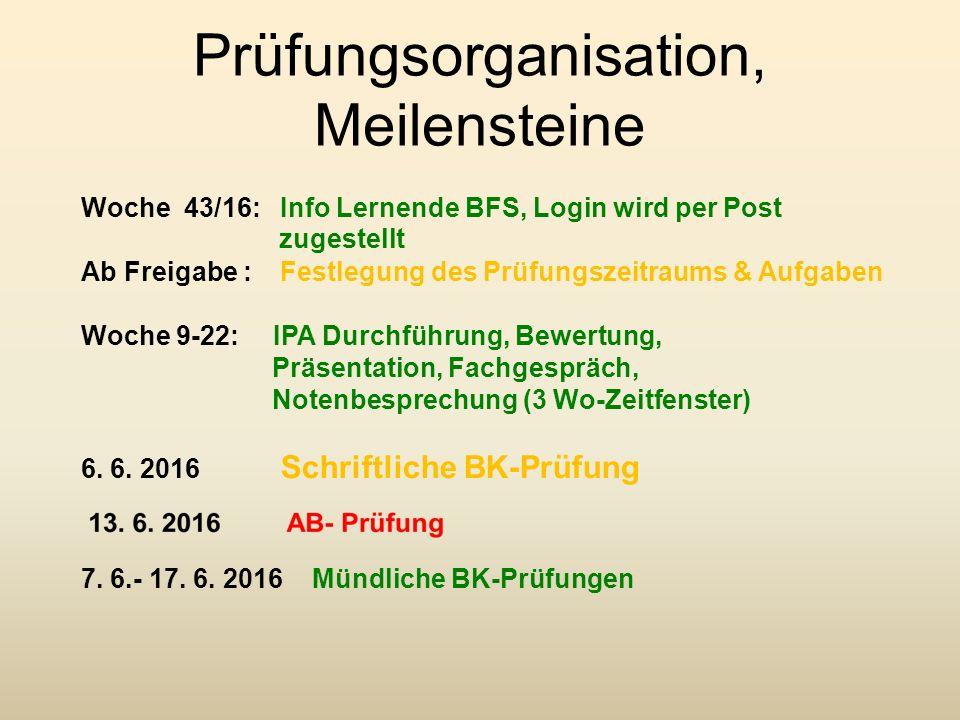 Prüfungsorganisation, Meilensteine Woche 43/16: Info Lernende BFS, Login wird per Post zugestellt Ab Freigabe : Festlegung des Prüfungszeitraums & Auf