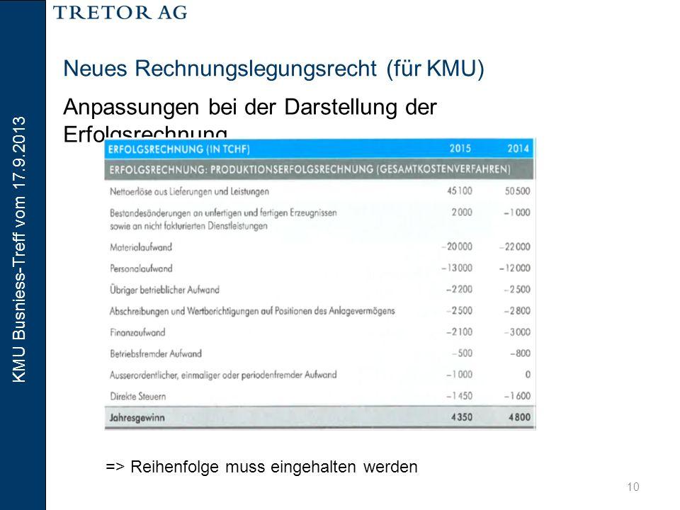 """KMU Busniess-Treff vom 17.9.2013 11 Neues Rechnungslegungsrecht (für KMU) Anpassungen bei der Darstellung der Erfolgsrechnung => """"Absatzerfolgsrechnung auch möglich"""