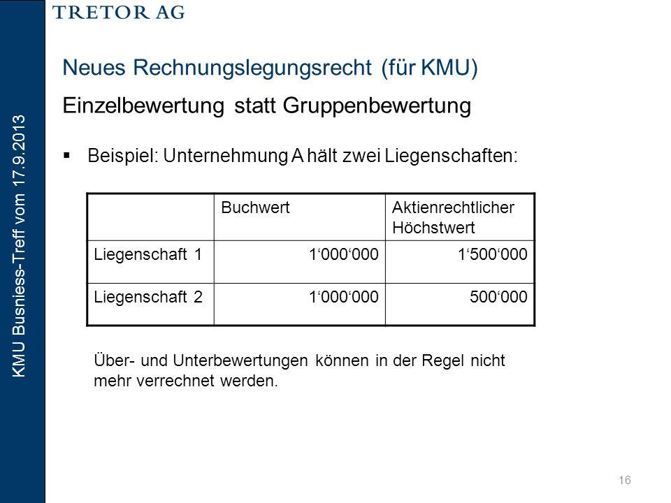 KMU Busniess-Treff vom 17.9.2013 17 Neues Rechnungslegungsrecht (für KMU) Anhebung der Schwellenwerte zur Erstellung einer Konzernrechnung Art.