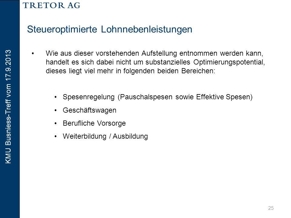 KMU Busniess-Treff vom 17.9.2013 26 Steueroptimierte Lohnnebenleistungen Die Schweizerische Steuerkonferenz hat auf ihrer Homepage Muster- Spesenreglemente publiziert, welche durch die Arbeitgeber der Steuerverwaltung zur Genehmigung vorgelegt werden können.