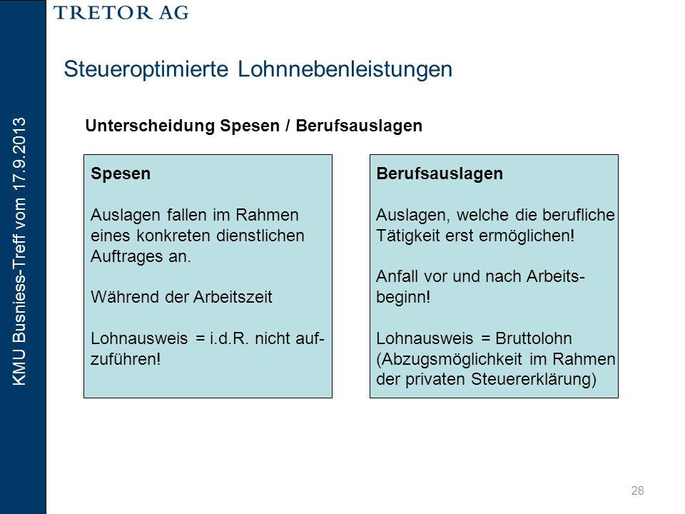 KMU Busniess-Treff vom 17.9.2013 29 Steueroptimierte Lohnnebenleistungen Effektive Spesen Entschädigung gegen Beleg.