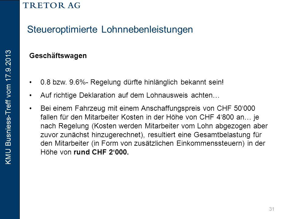 KMU Busniess-Treff vom 17.9.2013 32 Steueroptimierte Lohnnebenleistungen Kader-Vorsorgeplan Berufliche Vorsorge
