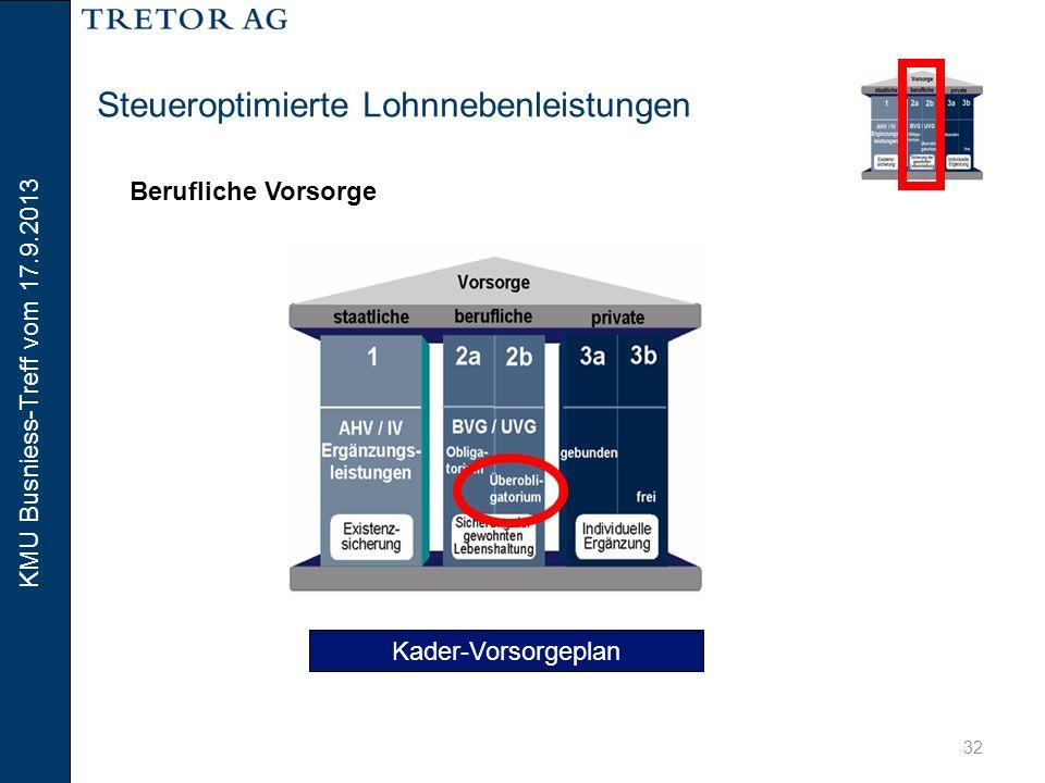KMU Busniess-Treff vom 17.9.2013 33 Steueroptimierte Lohnnebenleistungen BVG-MinimumMöglicher Kaderplan Maximal koordinierter Lohn CHF 59'670 Obere Limite CHF 84'240 AHV-Lohn Abzgl.