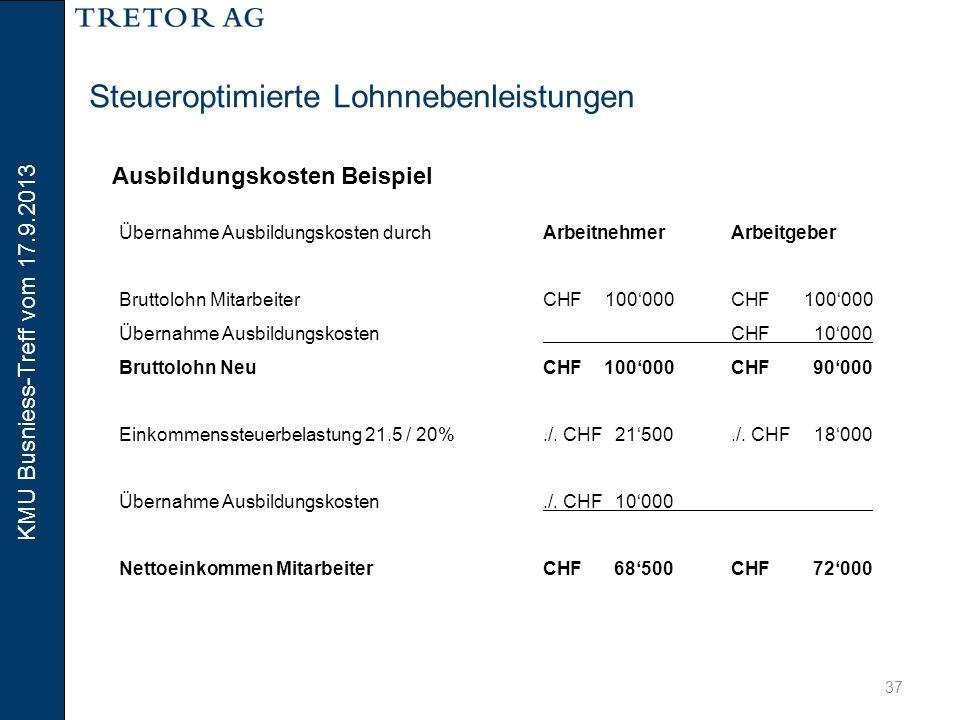 KMU Busniess-Treff vom 17.9.2013 38 Inhaltsverzeichnis  Neues Rechnungslegungsrecht für KMU (Philipp Hammel)  Steueroptimierte Lohnnebenleistungen für KMU (Martin Dettwiler)  Fragen aus dem Publikum