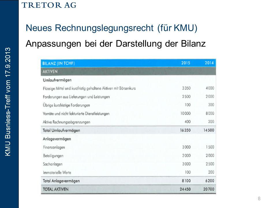 KMU Busniess-Treff vom 17.9.2013 9 Neues Rechnungslegungsrecht (für KMU) Anpassungen bei der Darstellung der Bilanz