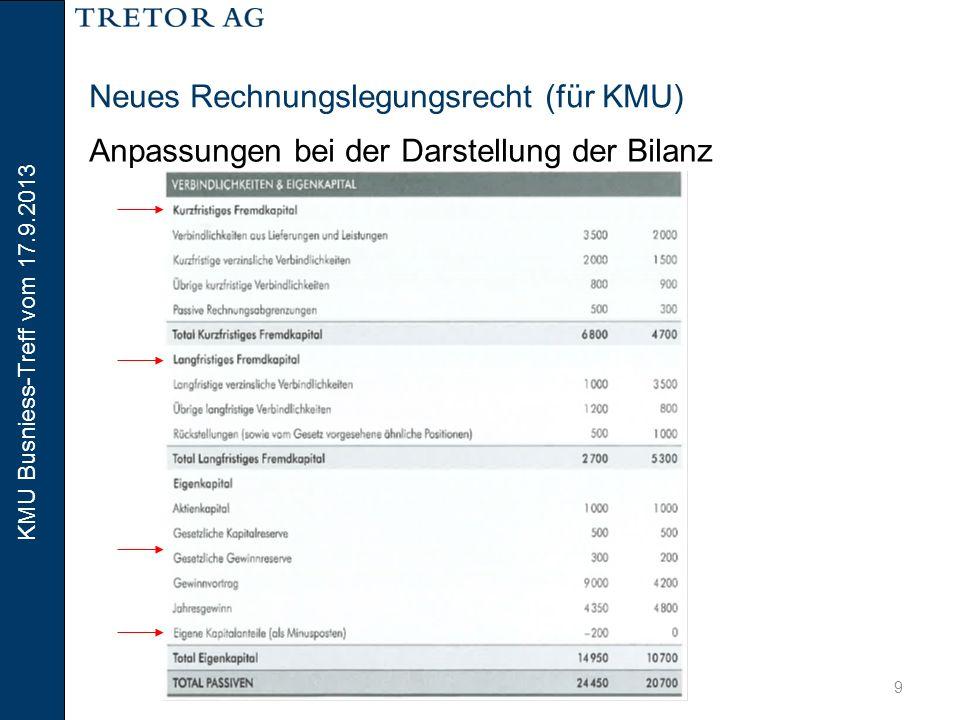 KMU Busniess-Treff vom 17.9.2013 10 Neues Rechnungslegungsrecht (für KMU) Anpassungen bei der Darstellung der Erfolgsrechnung => Reihenfolge muss eingehalten werden