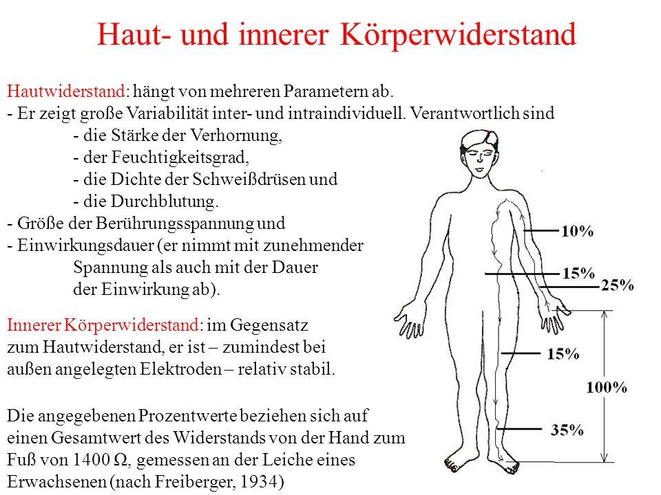 Haut- und innerer Körperwiderstand Innerer Körperwiderstand: im Gegensatz zum Hautwiderstand, er ist – zumindest bei außen angelegten Elektroden – relativ stabil.