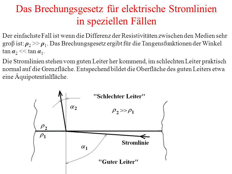 Das Brechungsgesetz für elektrische Stromlinien in speziellen Fällen Der einfachste Fall ist wenn die Differenz der Resistivitäten zwischen den Medien sehr groβ ist: ρ 2 >> ρ 1.