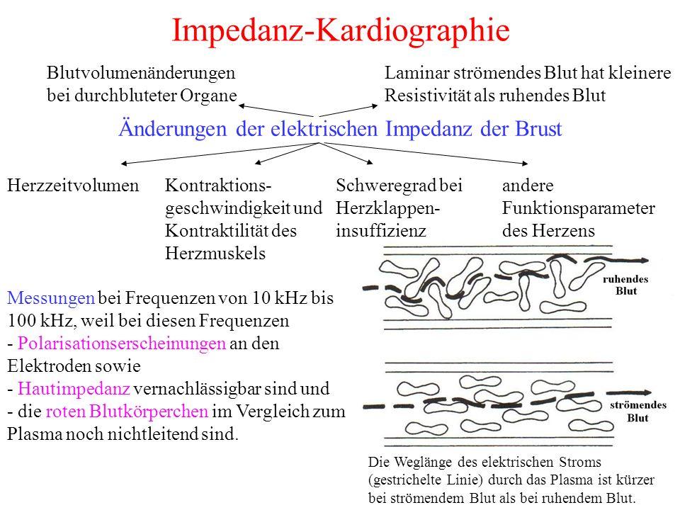 Impedanz-Kardiographie Die Weglänge des elektrischen Stroms (gestrichelte Linie) durch das Plasma ist kürzer bei strömendem Blut als bei ruhendem Blut.
