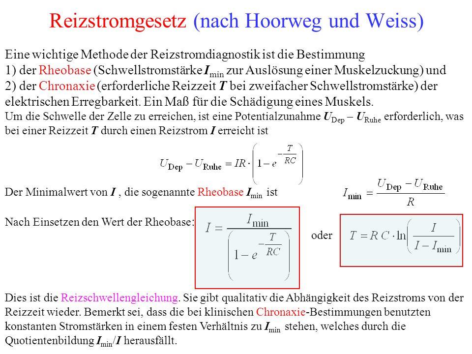 Reizstromgesetz (nach Hoorweg und Weiss) Eine wichtige Methode der Reizstromdiagnostik ist die Bestimmung 1) der Rheobase (Schwellstromstärke I min zur Auslösung einer Muskelzuckung) und 2) der Chronaxie (erforderliche Reizzeit T bei zweifacher Schwellstromstärke) der elektrischen Erregbarkeit.