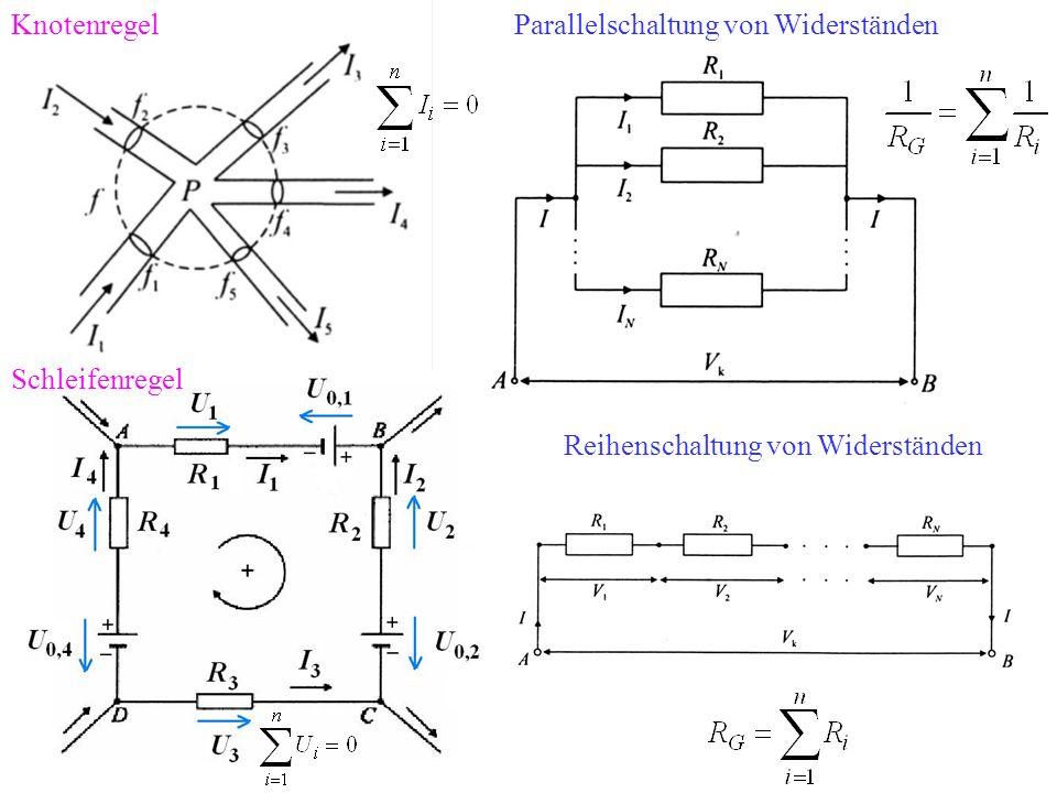 Knotenregel Schleifenregel Parallelschaltung von Widerständen Reihenschaltung von Widerständen