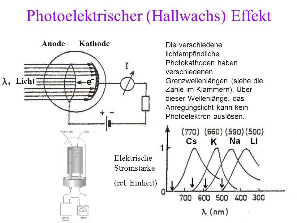 Photoelektrischer (Hallwachs) Effekt Licht AnodeKathode Elektrische Stromstärke (rel. Einheit) Die verschiedene lichtempfindliche Photokathoden haben