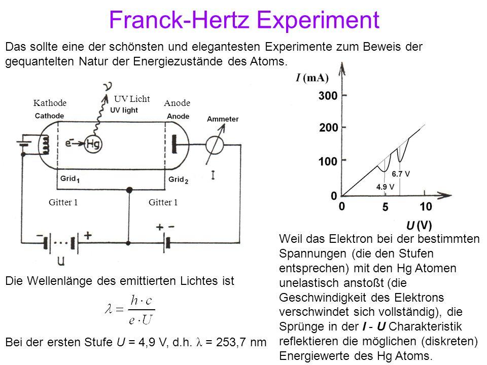 Franck-Hertz Experiment Das sollte eine der schönsten und elegantesten Experimente zum Beweis der gequantelten Natur der Energiezustände des Atoms. Di