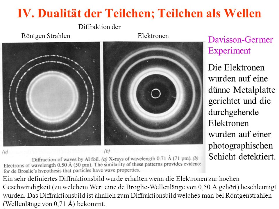IV. Dualität der Teilchen; Teilchen als Wellen Diffraktion der Davisson-Germer Experiment Die Elektronen wurden auf eine dünne Metalplatte gerichtet u