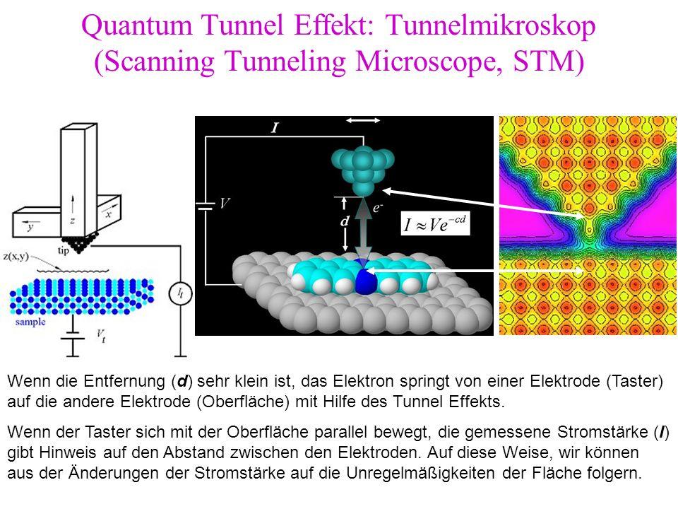 Quantum Tunnel Effekt: Tunnelmikroskop (Scanning Tunneling Microscope, STM) Wenn die Entfernung (d) sehr klein ist, das Elektron springt von einer Ele