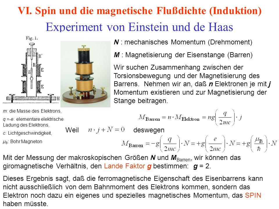 VI. Spin und die magnetische Flußdichte (Induktion) Experiment von Einstein und de Haas N : mechanisches Momentum (Drehmoment) M : Magnetisierung der