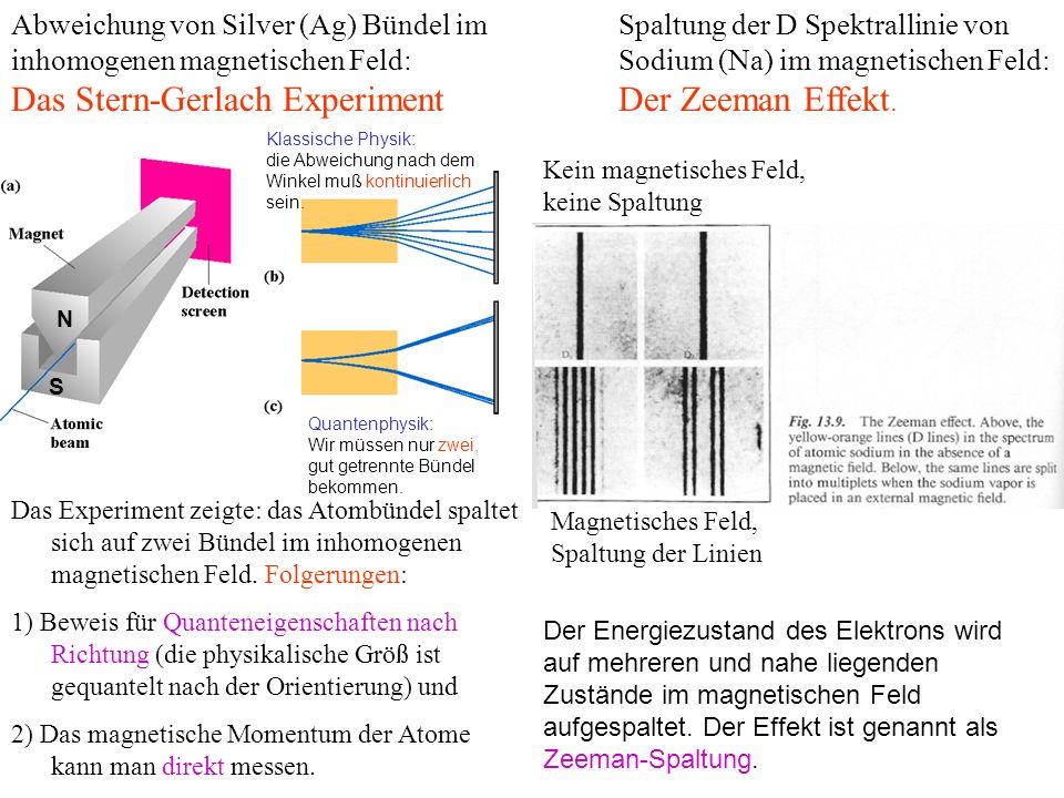 Das Experiment zeigte: das Atombündel spaltet sich auf zwei Bündel im inhomogenen magnetischen Feld. Folgerungen: 1) Beweis für Quanteneigenschaften n
