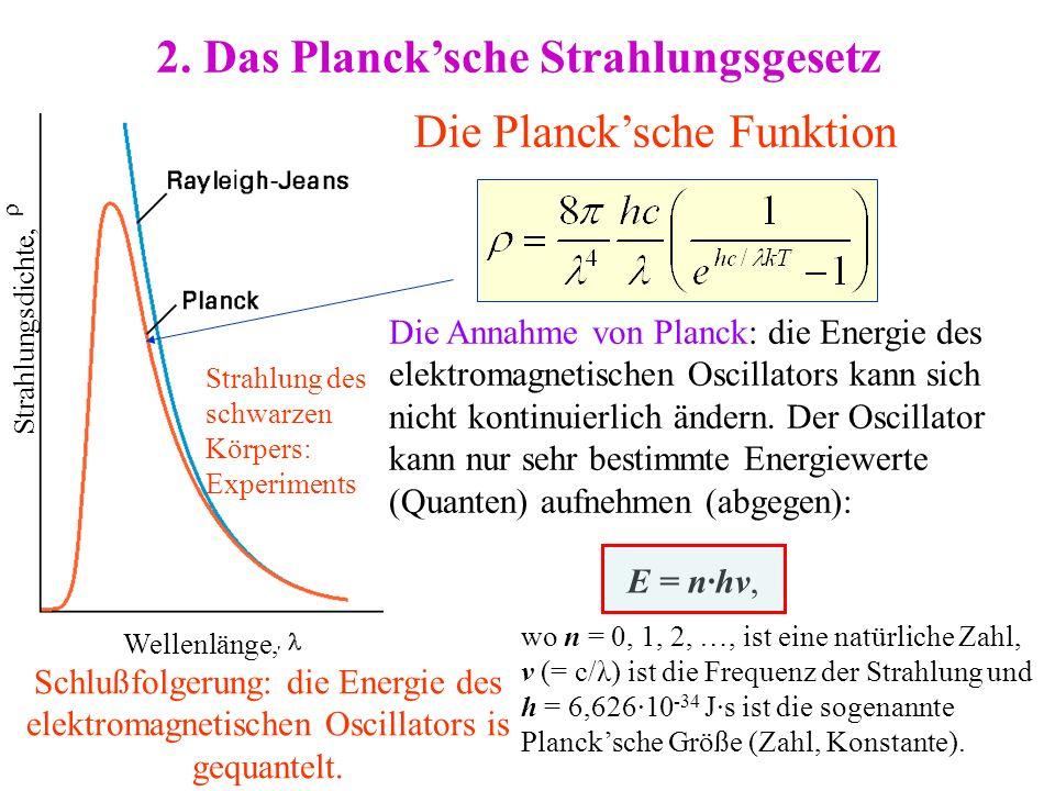 Die Planck'sche Funktion Schlußfolgerung: die Energie des elektromagnetischen Oscillators is gequantelt. 2. Das Planck'sche Strahlungsgesetz Die Annah