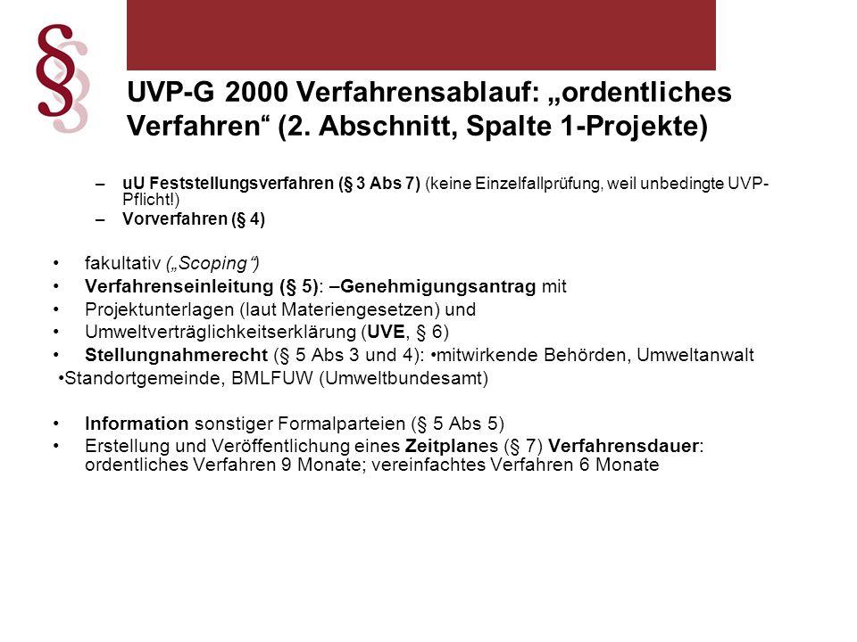 """–uU Feststellungsverfahren (§ 3 Abs 7) (keine Einzelfallprüfung, weil unbedingte UVP- Pflicht!) –Vorverfahren (§ 4) fakultativ (""""Scoping ) Verfahrenseinleitung (§ 5): –Genehmigungsantrag mit Projektunterlagen (laut Materiengesetzen) und Umweltverträglichkeitserklärung (UVE, § 6) Stellungnahmerecht (§ 5 Abs 3 und 4): mitwirkende Behörden, Umweltanwalt Standortgemeinde, BMLFUW (Umweltbundesamt) Information sonstiger Formalparteien (§ 5 Abs 5) Erstellung und Veröffentlichung eines Zeitplanes (§ 7) Verfahrensdauer: ordentliches Verfahren 9 Monate; vereinfachtes Verfahren 6 Monate UVP-G 2000 Verfahrensablauf: """"ordentliches Verfahren (2."""