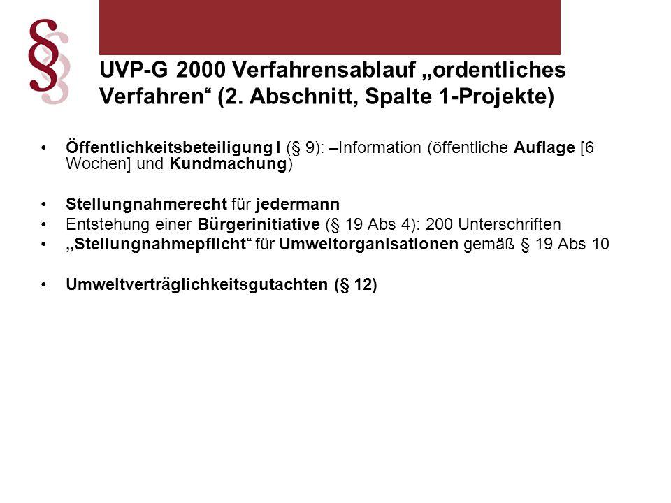 """Öffentlichkeitsbeteiligung I (§ 9): –Information (öffentliche Auflage [6 Wochen] und Kundmachung) Stellungnahmerecht für jedermann Entstehung einer Bürgerinitiative (§ 19 Abs 4): 200 Unterschriften """"Stellungnahmepflicht für Umweltorganisationen gemäß § 19 Abs 10 Umweltverträglichkeitsgutachten (§ 12) UVP-G 2000 Verfahrensablauf """"ordentliches Verfahren (2."""