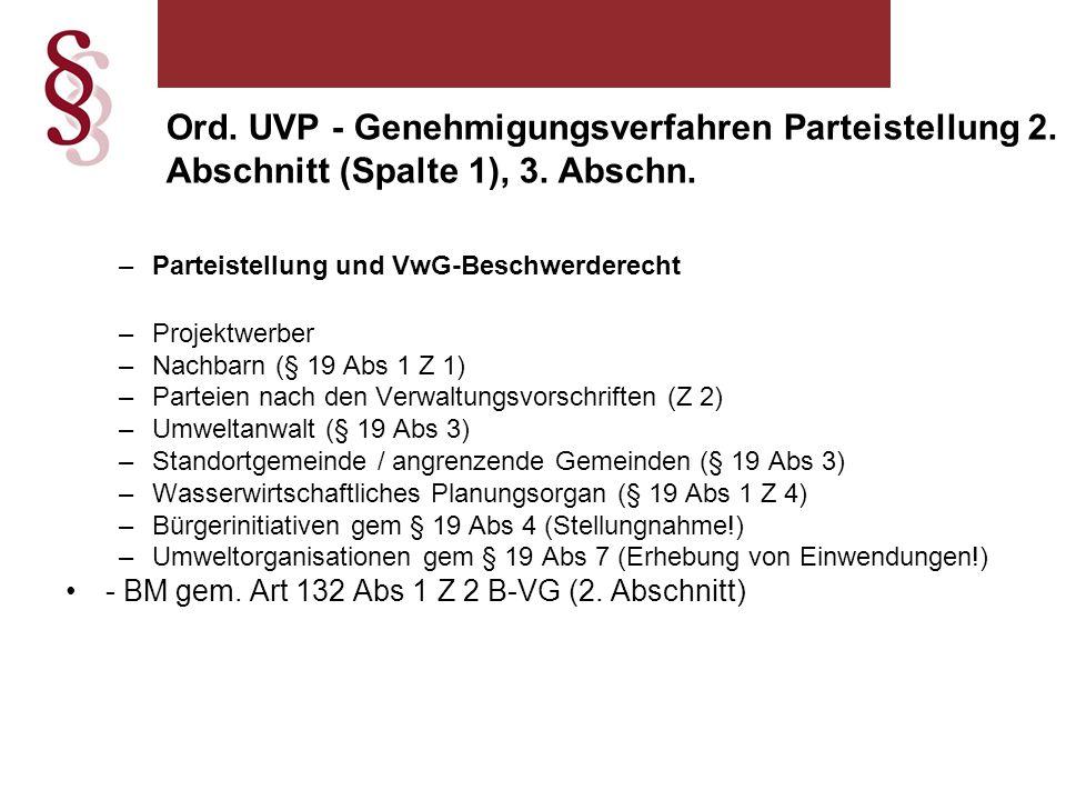 Ord. UVP - Genehmigungsverfahren Parteistellung 2.