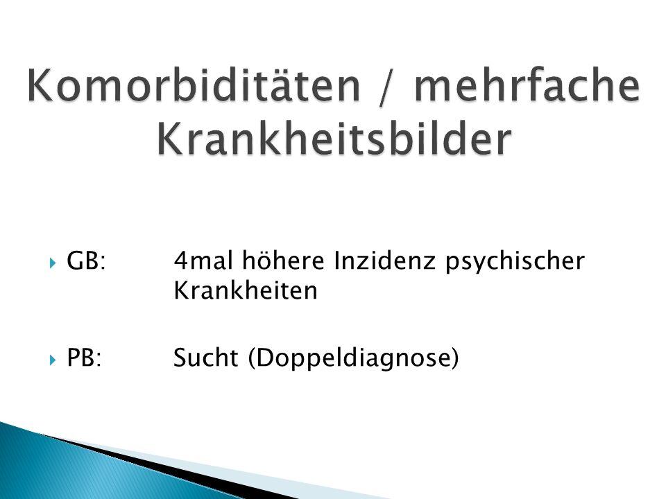  GB:4mal höhere Inzidenz psychischer Krankheiten  PB:Sucht (Doppeldiagnose)
