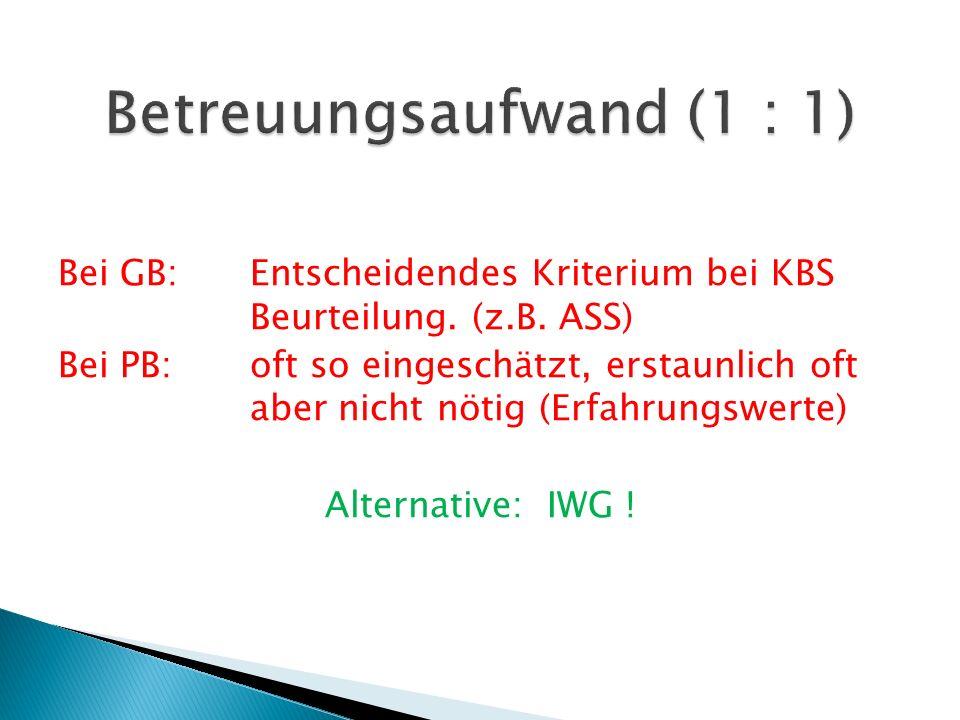 Bei GB:Entscheidendes Kriterium bei KBS Beurteilung. (z.B. ASS) Bei PB:oft so eingeschätzt, erstaunlich oft aber nicht nötig (Erfahrungswerte) Alterna