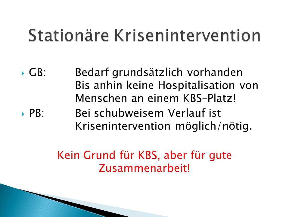  GB:Bedarf grundsätzlich vorhanden Bis anhin keine Hospitalisation von Menschen an einem KBS–Platz.
