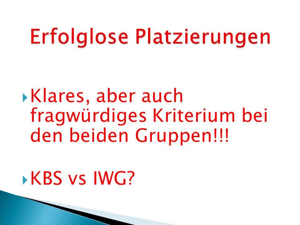  Klares, aber auch fragwürdiges Kriterium bei den beiden Gruppen!!!  KBS vs IWG?