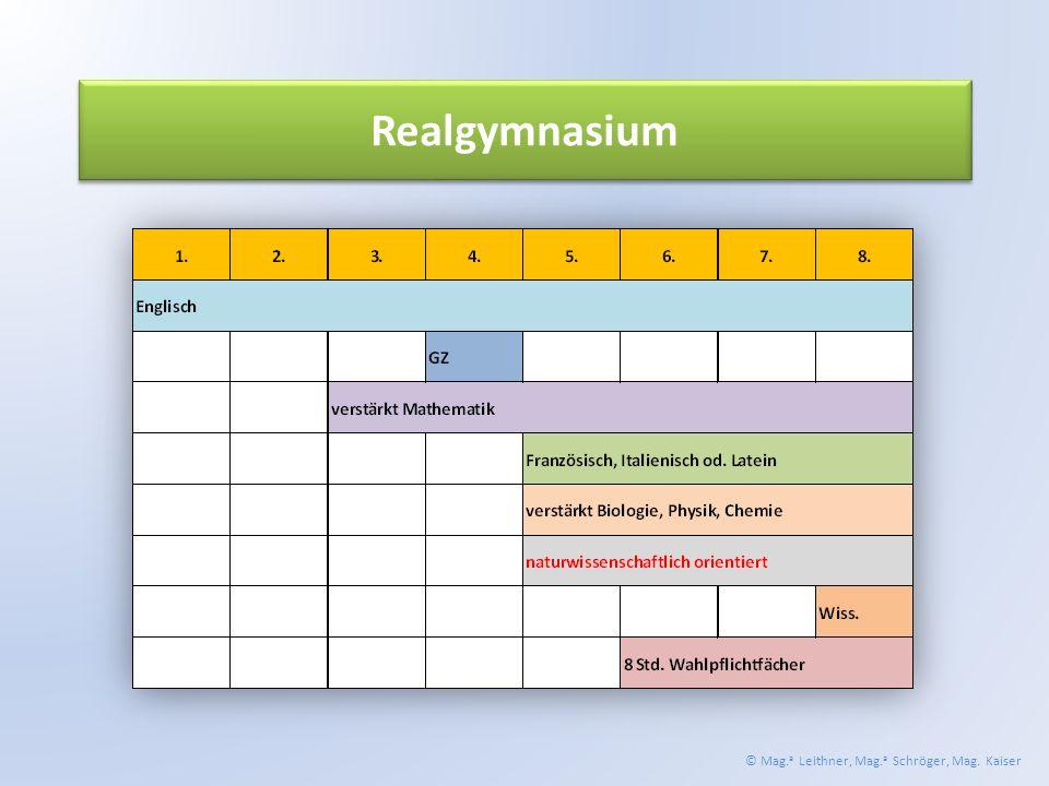 Realgymnasium © Mag. a Leithner, Mag. a Schröger, Mag. Kaiser
