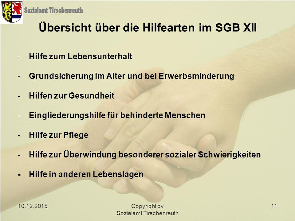 10.12.2015Copyright by Sozialamt Tirschenreuth 11 Übersicht über die Hilfearten im SGB XII -Hilfe zum Lebensunterhalt -Grundsicherung im Alter und bei