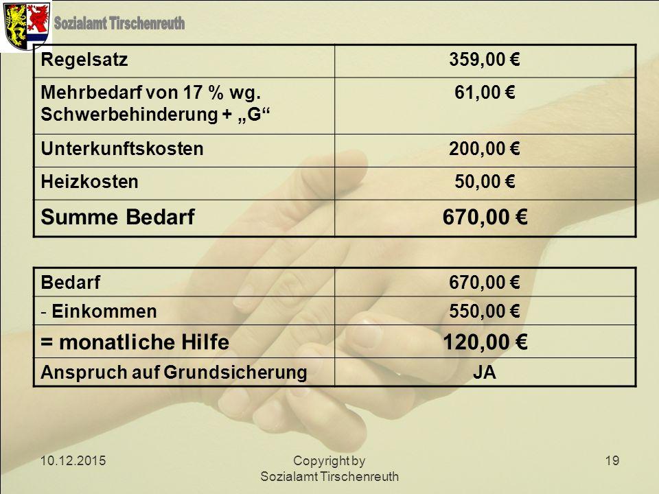 """10.12.2015Copyright by Sozialamt Tirschenreuth 19 Regelsatz359,00 € Mehrbedarf von 17 % wg. Schwerbehinderung + """"G"""" 61,00 € Unterkunftskosten200,00 €"""