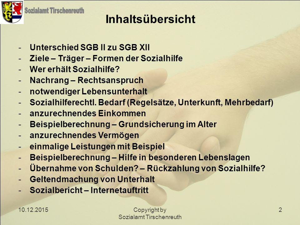 10.12.2015Copyright by Sozialamt Tirschenreuth 2 Inhaltsübersicht -Unterschied SGB II zu SGB XII -Ziele – Träger – Formen der Sozialhilfe -Wer erhält