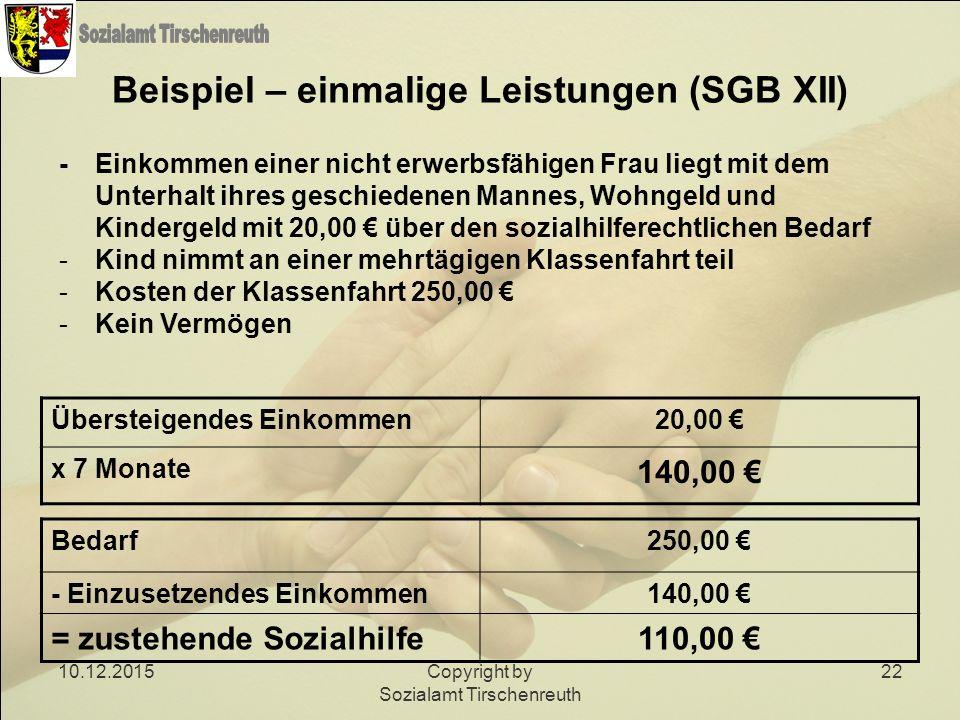 10.12.2015Copyright by Sozialamt Tirschenreuth 22 Beispiel – einmalige Leistungen (SGB XII) -Einkommen einer nicht erwerbsfähigen Frau liegt mit dem U
