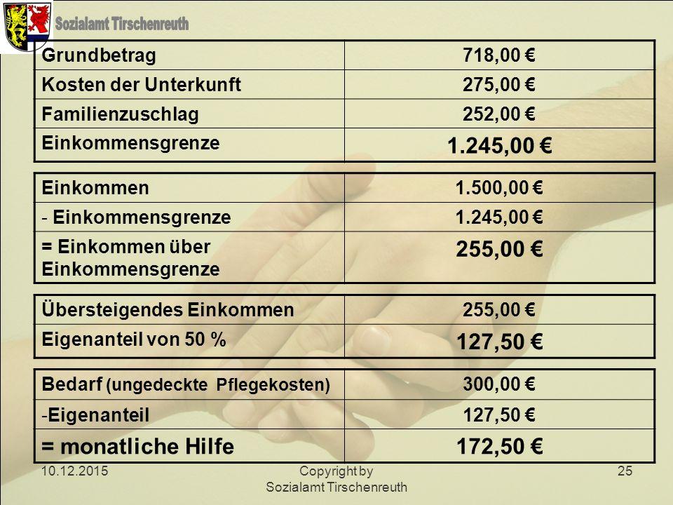 10.12.2015Copyright by Sozialamt Tirschenreuth 25 Grundbetrag718,00 € Kosten der Unterkunft275,00 € Familienzuschlag252,00 € Einkommensgrenze 1.245,00
