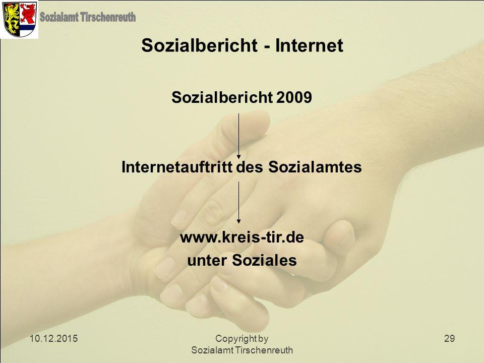 10.12.2015Copyright by Sozialamt Tirschenreuth 29 Sozialbericht - Internet Sozialbericht 2009 Internetauftritt des Sozialamtes www.kreis-tir.de unter