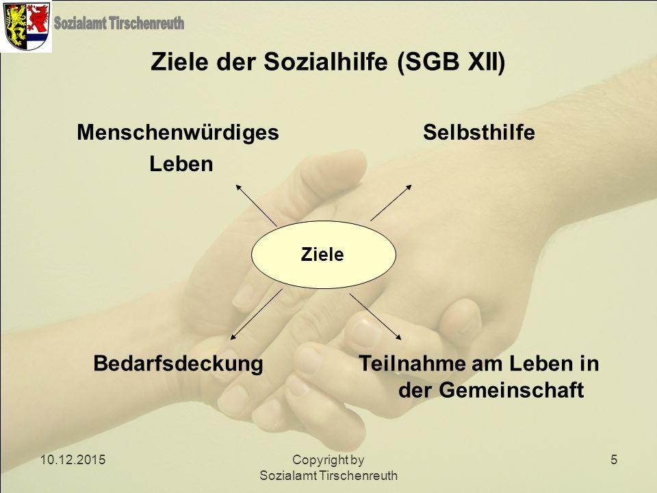 10.12.2015Copyright by Sozialamt Tirschenreuth 16 Mehrbedarfszuschläge (SGB XII) -für werdende Mütter ab der 13.