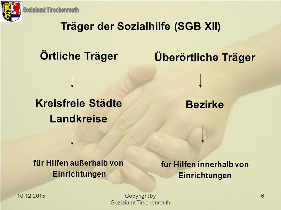 10.12.2015Copyright by Sozialamt Tirschenreuth 27 Muss Sozialhilfe zurückgezahlt werden.