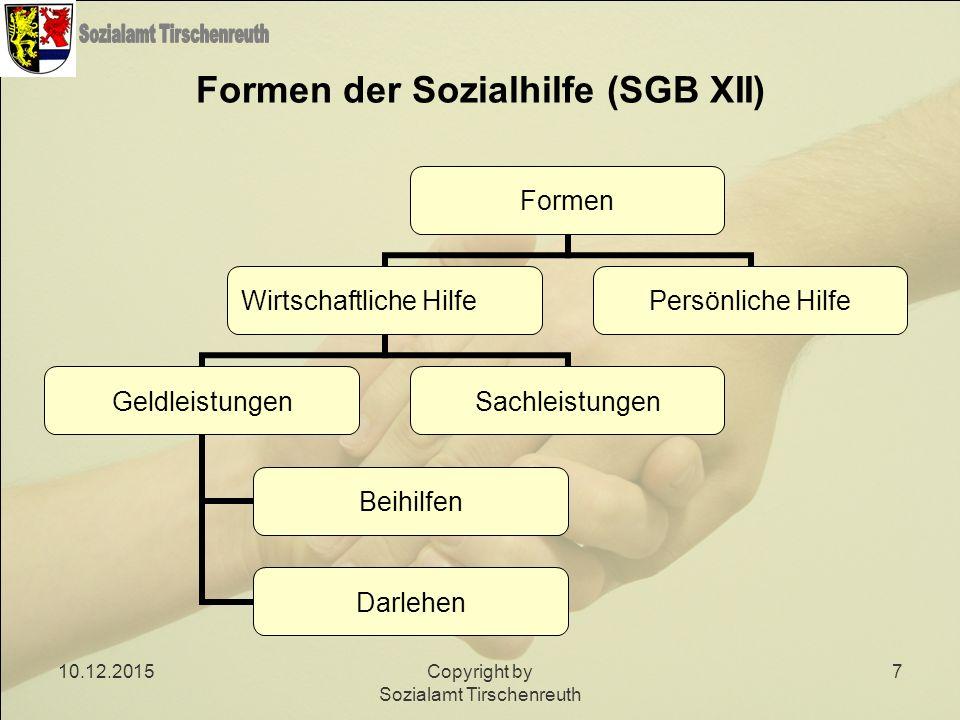 10.12.2015Copyright by Sozialamt Tirschenreuth 7 Formen der Sozialhilfe (SGB XII) Formen Wirtschaftliche Hilfe Geldleistungen Beihilfen Darlehen Sachl