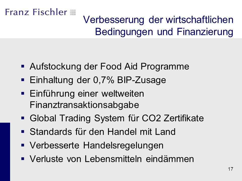 17 Verbesserung der wirtschaftlichen Bedingungen und Finanzierung  Aufstockung der Food Aid Programme  Einhaltung der 0,7% BIP-Zusage  Einführung e