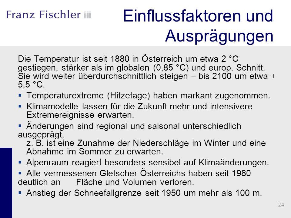 Einflussfaktoren und Ausprägungen 24 Die Temperatur ist seit 1880 in Österreich um etwa 2 °C gestiegen, stärker als im globalen (0,85 °C) und europ. S