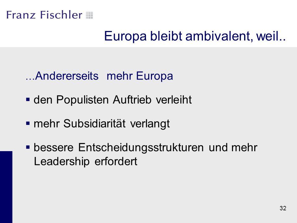 32 Europa bleibt ambivalent, weil.. … Andererseits mehr Europa  den Populisten Auftrieb verleiht  mehr Subsidiarität verlangt  bessere Entscheidung