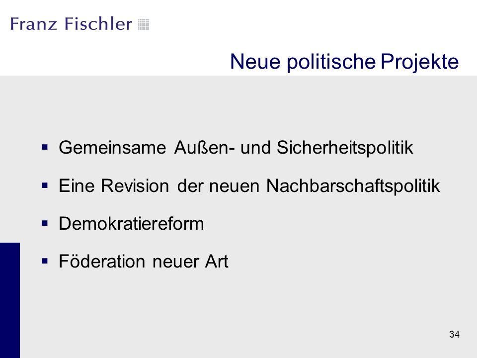 Neue politische Projekte  Gemeinsame Außen- und Sicherheitspolitik  Eine Revision der neuen Nachbarschaftspolitik  Demokratiereform  Föderation ne