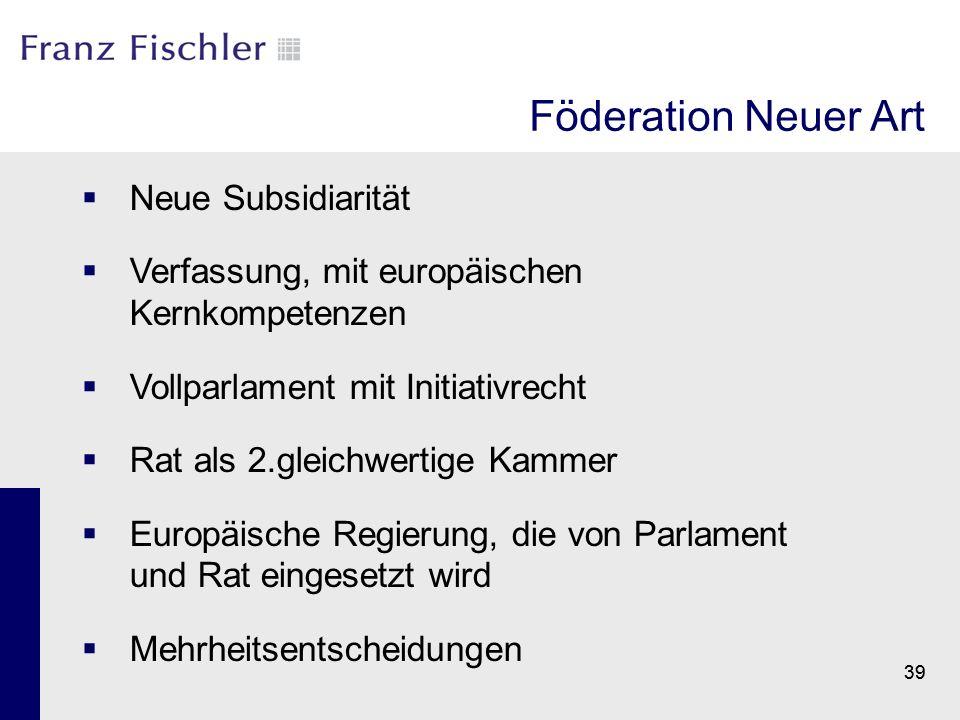 39 Föderation Neuer Art  Neue Subsidiarität  Verfassung, mit europäischen Kernkompetenzen  Vollparlament mit Initiativrecht  Rat als 2.gleichwerti