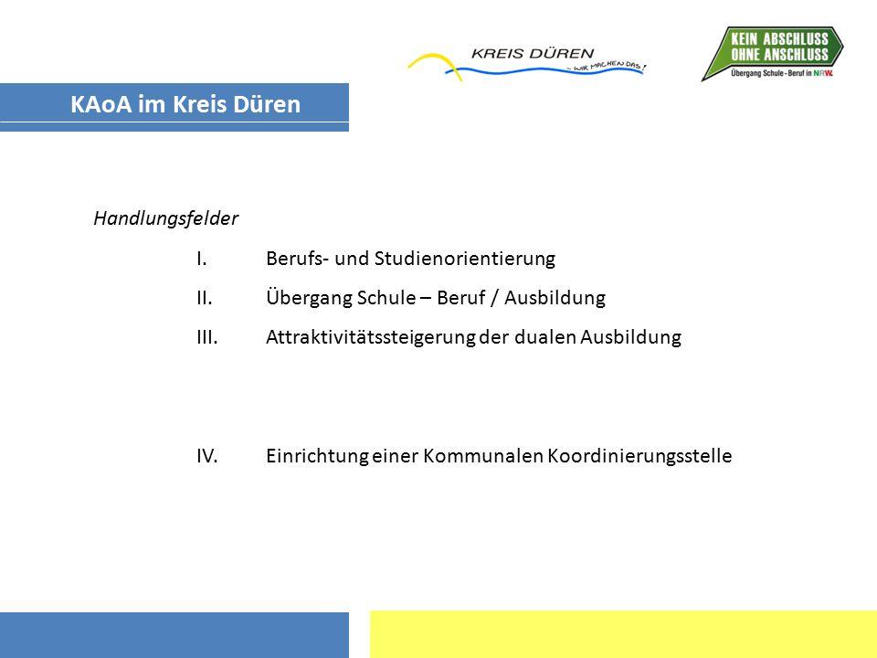 Handlungsfelder I.Berufs- und Studienorientierung II.Übergang Schule – Beruf / Ausbildung III.Attraktivitätssteigerung der dualen Ausbildung IV.Einric