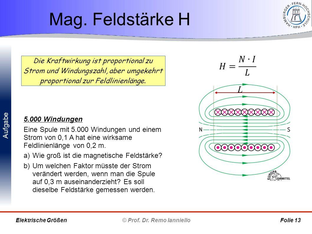 Aufgabe Mag. Feldstärke H © Prof. Dr. Remo Ianniello Folie 13 Elektrische Größen Die Kraftwirkung ist proportional zu Strom und Windungszahl, aber umg