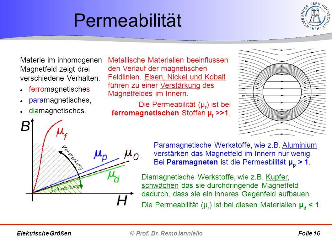 Permeabilität © Prof. Dr. Remo Ianniello Folie 16 Elektrische Größen Paramagnetische Werkstoffe, wie z.B. Aluminium verstärken das Magnetfeld im Inner